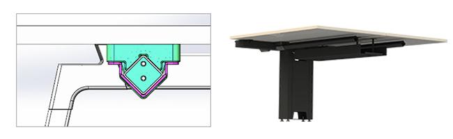Zante - Technical Efficiency